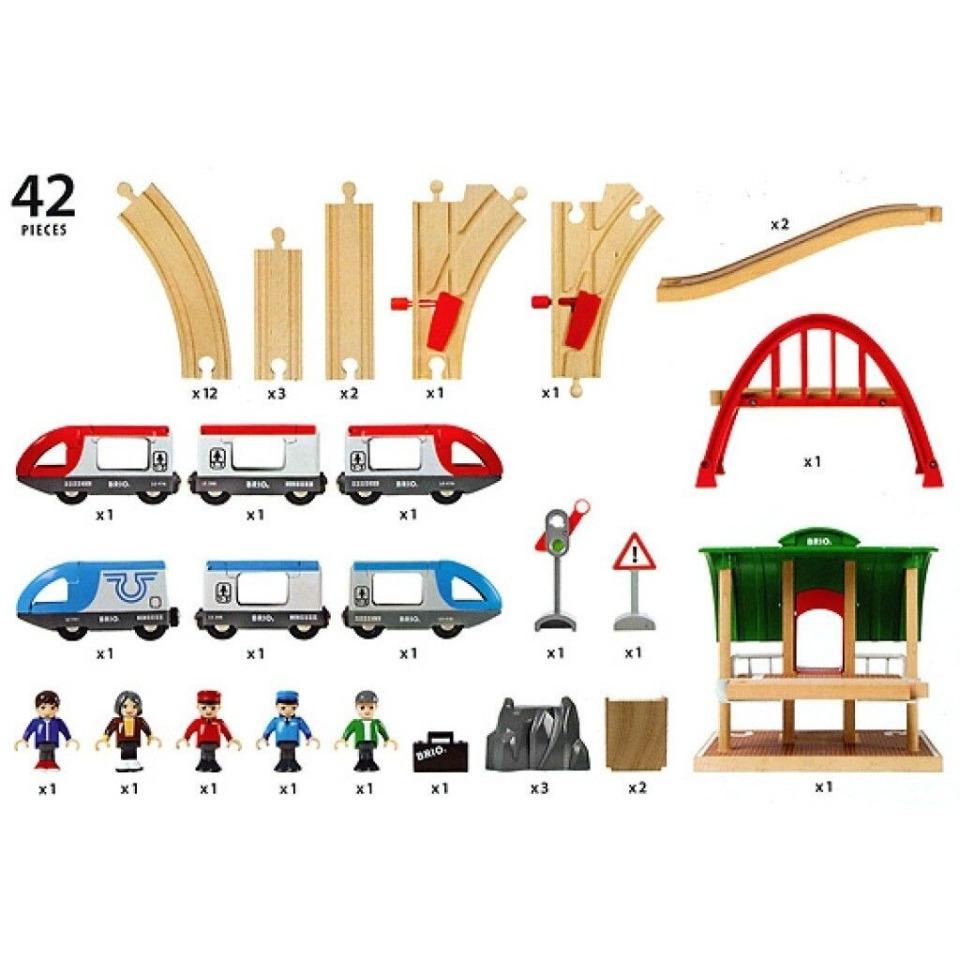 Obrázek 1 produktu BRIO 33512 Vláčkodráha velká s výhybkami, mostem a nástupištěm